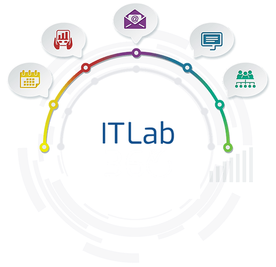 Web Agency ITLab360, unico punto di riferimento siti Web + Assistenza IT